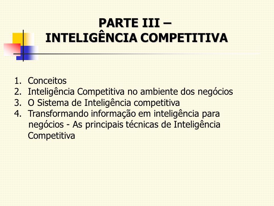 PARTE III – INTELIGÊNCIA COMPETITIVA INTELIGÊNCIA COMPETITIVA 1.Conceitos 2.Inteligência Competitiva no ambiente dos negócios 3.O Sistema de Inteligên