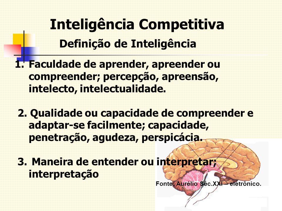 Inteligência Competitiva Definição de Inteligência 1.Faculdade de aprender, apreender ou compreender; percepção, apreensão, intelecto, intelectualidad