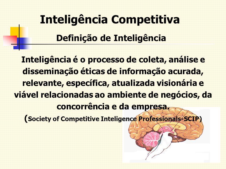 Definição de Inteligência Inteligência é o processo de coleta, análise e disseminação éticas de informação acurada, relevante, específica, atualizada