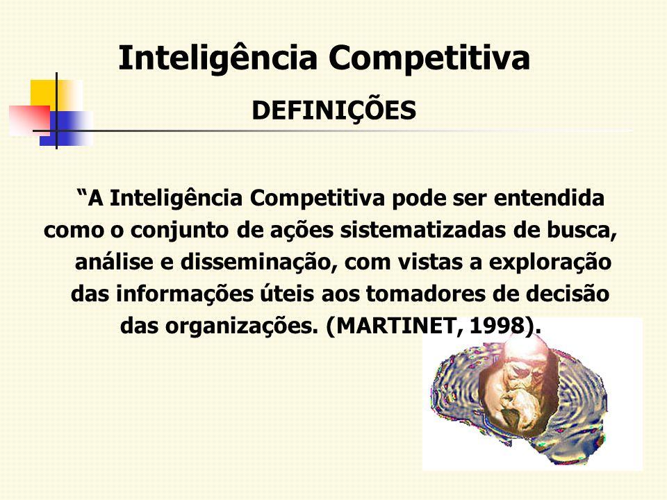 DEFINIÇÕES Inteligência Competitiva A Inteligência Competitiva pode ser entendida como o conjunto de ações sistematizadas de busca, análise e dissemin