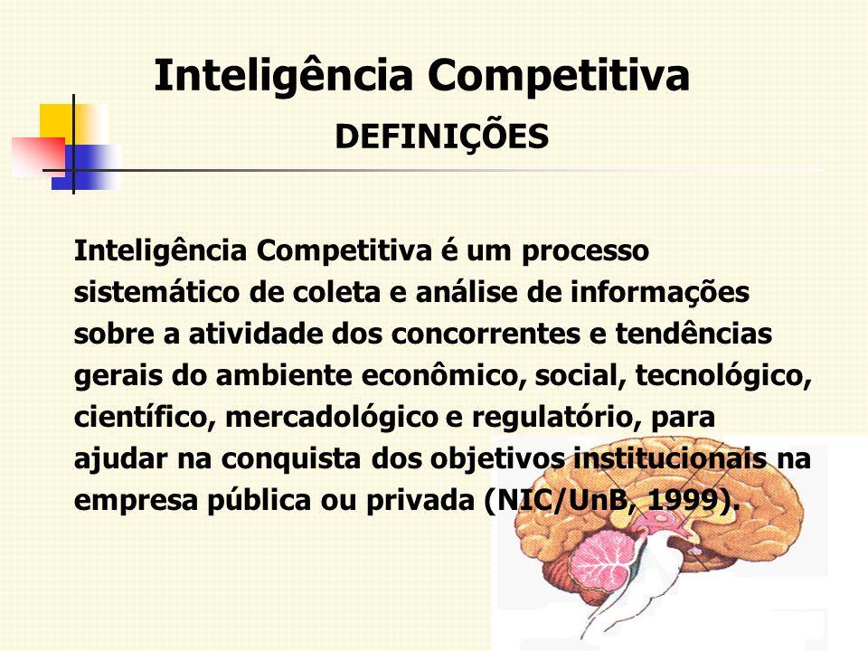 DEFINIÇÕES Inteligência Competitiva é um processo sistemático de coleta e análise de informações sobre a atividade dos concorrentes e tendências gerai