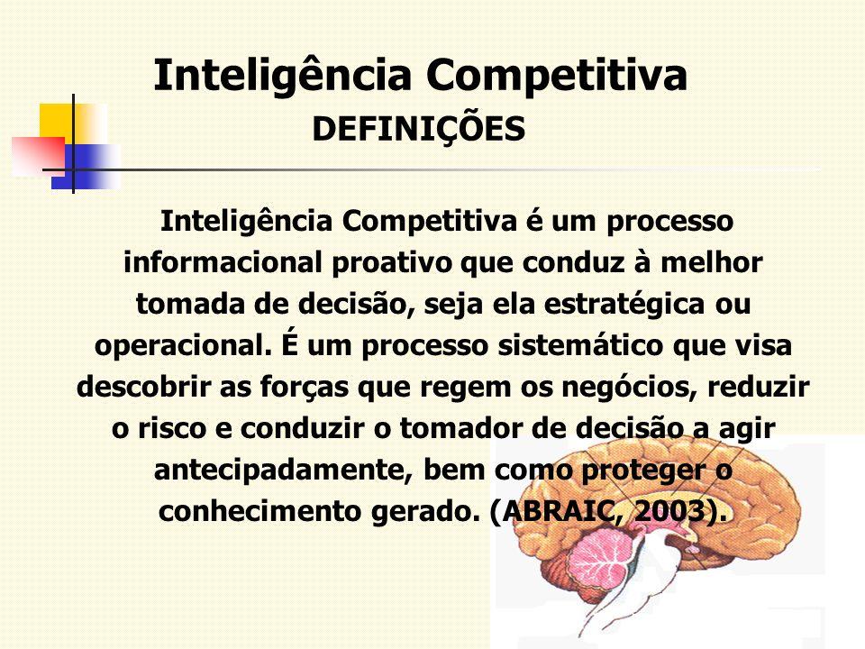 DEFINIÇÕES Inteligência Competitiva é um processo informacional proativo que conduz à melhor tomada de decisão, seja ela estratégica ou operacional. É