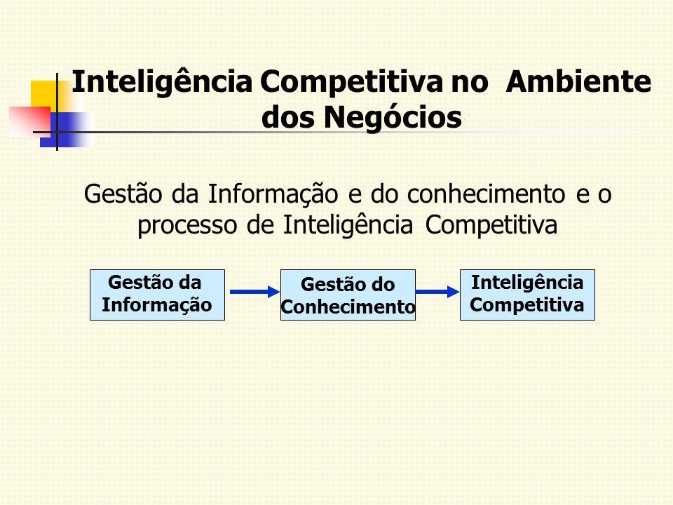 Inteligência Competitiva no Ambiente dos Negócios Gestão do Conhecimento Inteligência Competitiva Gestão da Informação Gestão da Informação e do conhe