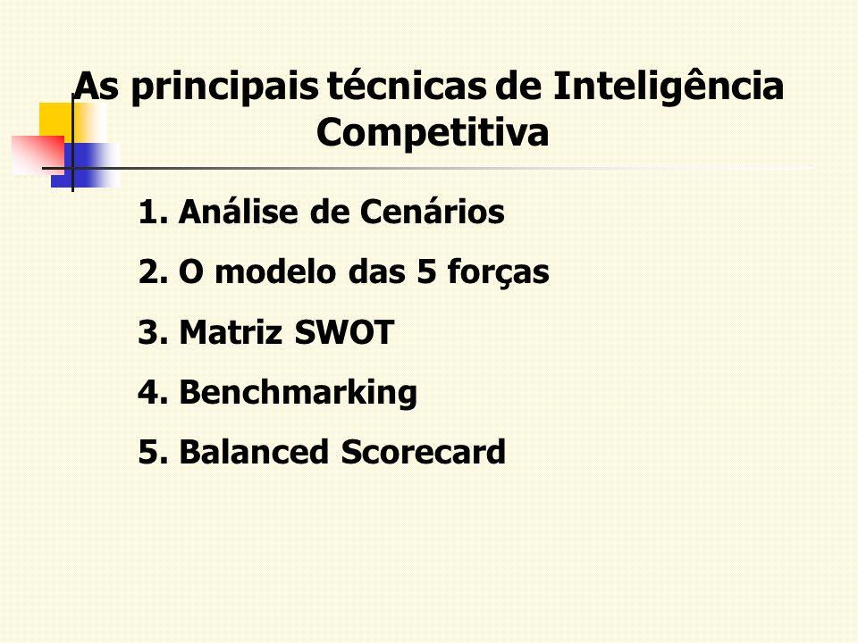 As principais técnicas de Inteligência Competitiva 1. Análise de Cenários 2. O modelo das 5 forças 3. Matriz SWOT 4. Benchmarking 5. Balanced Scorecar