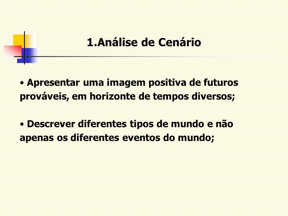 1.Análise de Cenário Apresentar uma imagem positiva de futuros prováveis, em horizonte de tempos diversos; Descrever diferentes tipos de mundo e não a