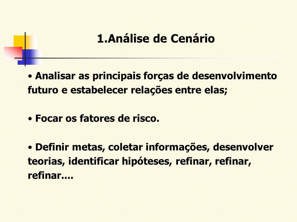 1.Análise de Cenário Analisar as principais forças de desenvolvimento futuro e estabelecer relações entre elas; Focar os fatores de risco. Definir met