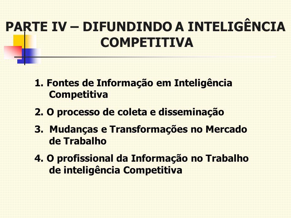 PARTE IV – DIFUNDINDO A INTELIGÊNCIA COMPETITIVA 1. Fontes de Informação em Inteligência Competitiva 2. O processo de coleta e disseminação 3. Mudança