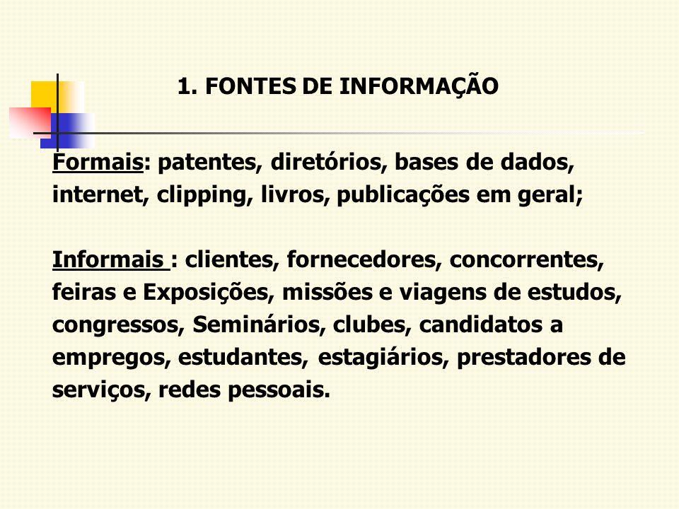 1. FONTES DE INFORMAÇÃO Formais: patentes, diretórios, bases de dados, internet, clipping, livros, publicações em geral; Informais : clientes, fornece