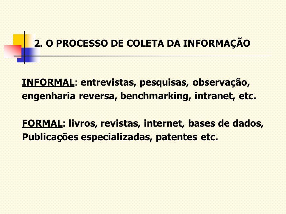 2. O PROCESSO DE COLETA DA INFORMAÇÃO INFORMAL: entrevistas, pesquisas, observação, engenharia reversa, benchmarking, intranet, etc. FORMAL: livros, r