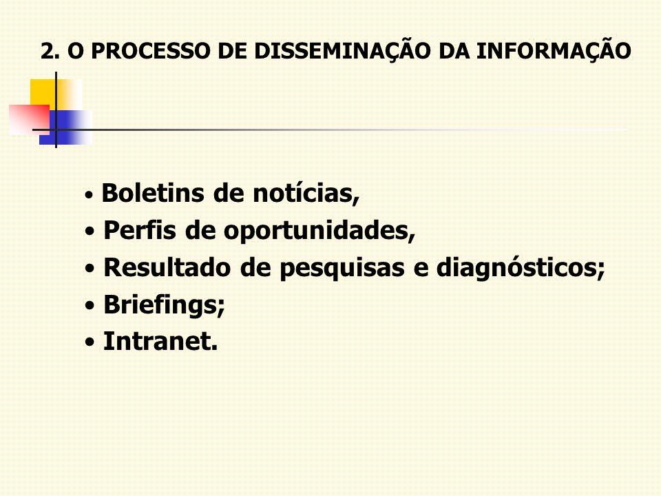 2. O PROCESSO DE DISSEMINAÇÃO DA INFORMAÇÃO Boletins de notícias, Perfis de oportunidades, Resultado de pesquisas e diagnósticos; Briefings; Intranet.