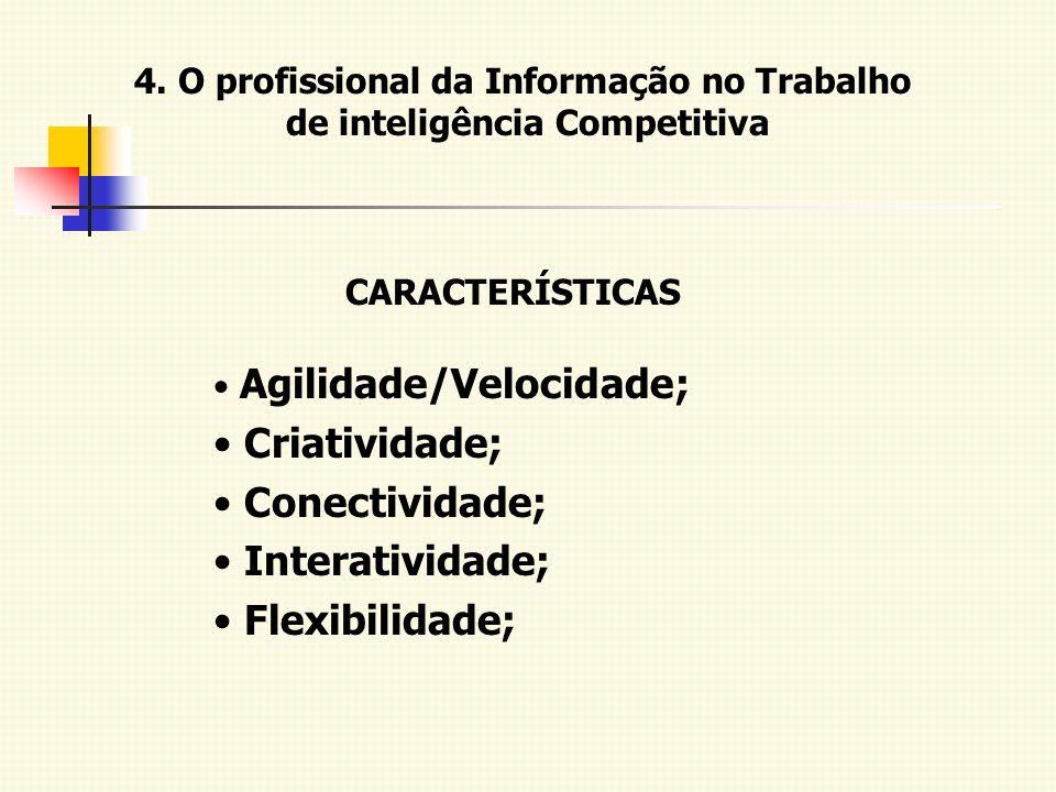 4. O profissional da Informação no Trabalho de inteligência Competitiva CARACTERÍSTICAS Agilidade/Velocidade; Criatividade; Conectividade; Interativid