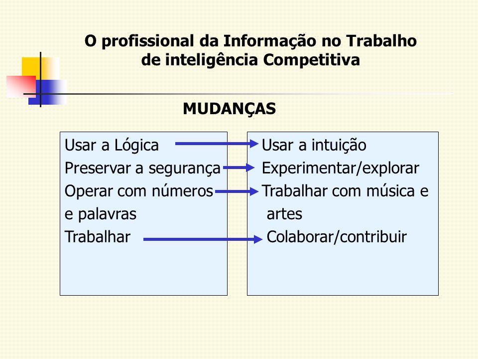 O profissional da Informação no Trabalho de inteligência Competitiva MUDANÇAS Usar a Lógica Preservar a segurança Operar com números e palavras Trabal