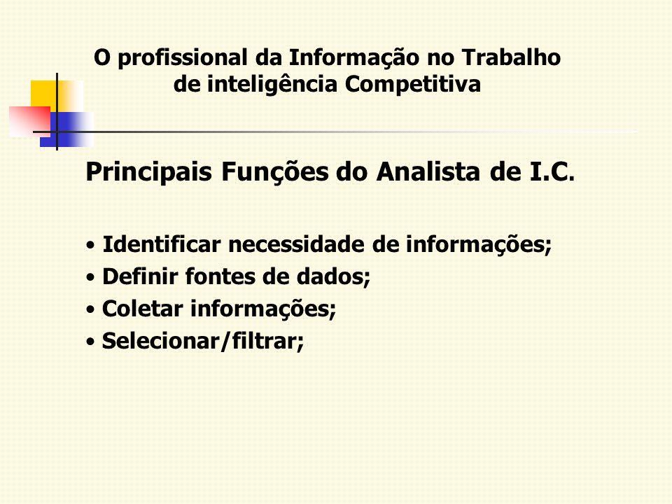 O profissional da Informação no Trabalho de inteligência Competitiva Principais Funções do Analista de I.C. Identificar necessidade de informações; De