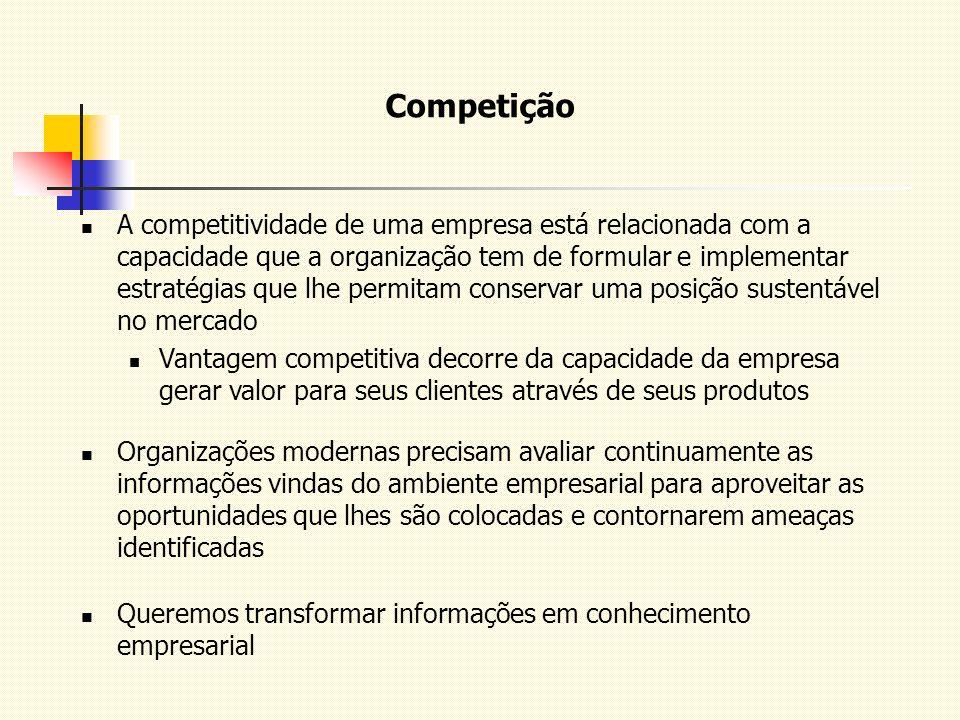 A competitividade de uma empresa está relacionada com a capacidade que a organização tem de formular e implementar estratégias que lhe permitam conser