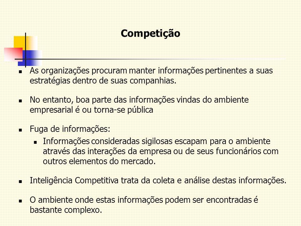 As organizações procuram manter informações pertinentes a suas estratégias dentro de suas companhias. No entanto, boa parte das informações vindas do