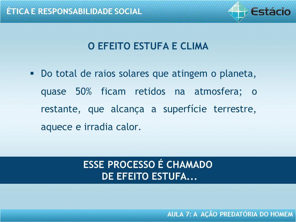 ÉTICA E RESPONSABILIDADE SOCIAL AULA 7: A AÇÃO PREDATÓRIA DO HOMEM Do total de raios solares que atingem o planeta, quase 50% ficam retidos na atmosfe
