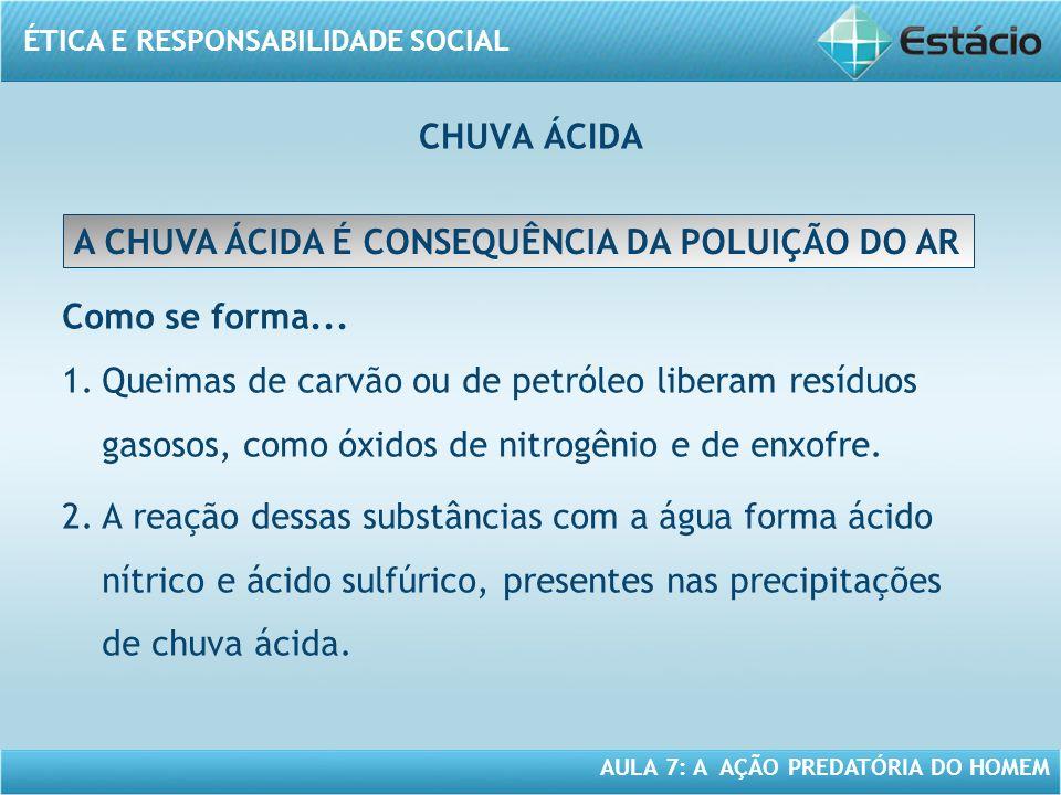 ÉTICA E RESPONSABILIDADE SOCIAL AULA 7: A AÇÃO PREDATÓRIA DO HOMEM Como se forma... 1.Queimas de carvão ou de petróleo liberam resíduos gasosos, como