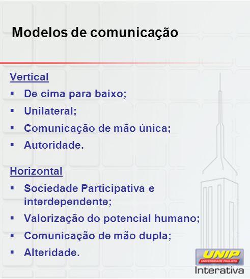 Modelos de comunicação Vertical De cima para baixo; Unilateral; Comunicação de mão única; Autoridade. Horizontal Sociedade Participativa e interdepend