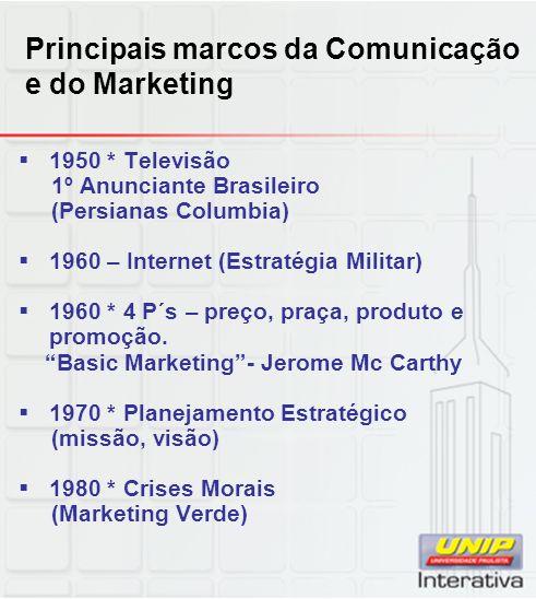 Principais marcos da Comunicação e do Marketing 1950 * Televisão 1º Anunciante Brasileiro (Persianas Columbia) 1960 – Internet (Estratégia Militar) 1960 * 4 P´s – preço, praça, produto e promoção.