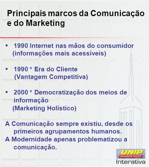 Principais marcos da Comunicação e do Marketing 1990 Internet nas mãos do consumidor (informações mais acessíveis) 1990 * Era do Cliente (Vantagem Competitiva) 2000 * Democratização dos meios de informação (Marketing Holístico) A Comunicação sempre existiu, desde os primeiros agrupamentos humanos.