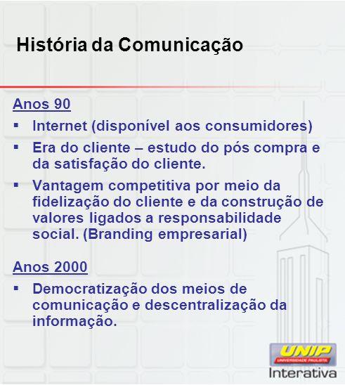 História da Comunicação Anos 90 Internet (disponível aos consumidores) Era do cliente – estudo do pós compra e da satisfação do cliente. Vantagem comp