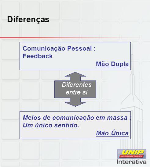 Comunicação Pessoal : Feedback Mão Dupla Diferenças Meios de comunicação em massa : Um único sentido. Mão Única Diferentes entre si