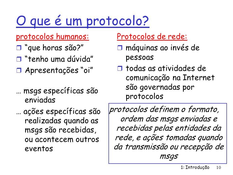 O que é um protocolo? protocolos humanos: r que horas são? r tenho uma dúvida r Apresentações oi … msgs específicas são enviadas … ações específicas s