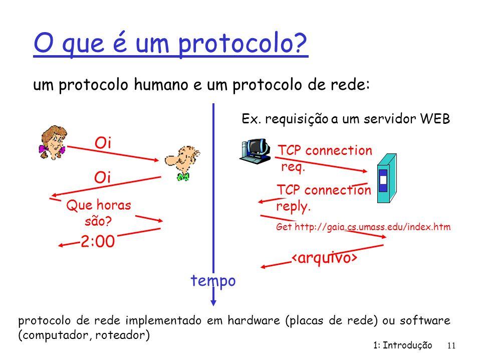 O que é um protocolo? um protocolo humano e um protocolo de rede: 1: Introdução 11 Oi Que horas são? 2:00 TCP connection req. TCP connection reply. Ge