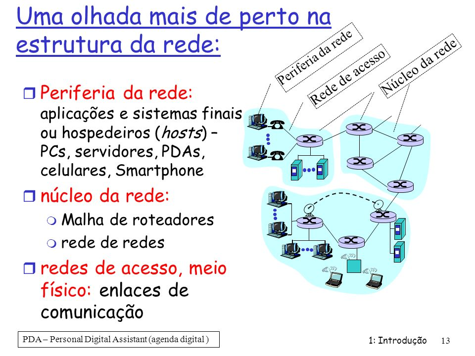 Uma olhada mais de perto na estrutura da rede: r Periferia da rede: aplicações e sistemas finais ou hospedeiros (hosts) – PCs, servidores, PDAs, celul