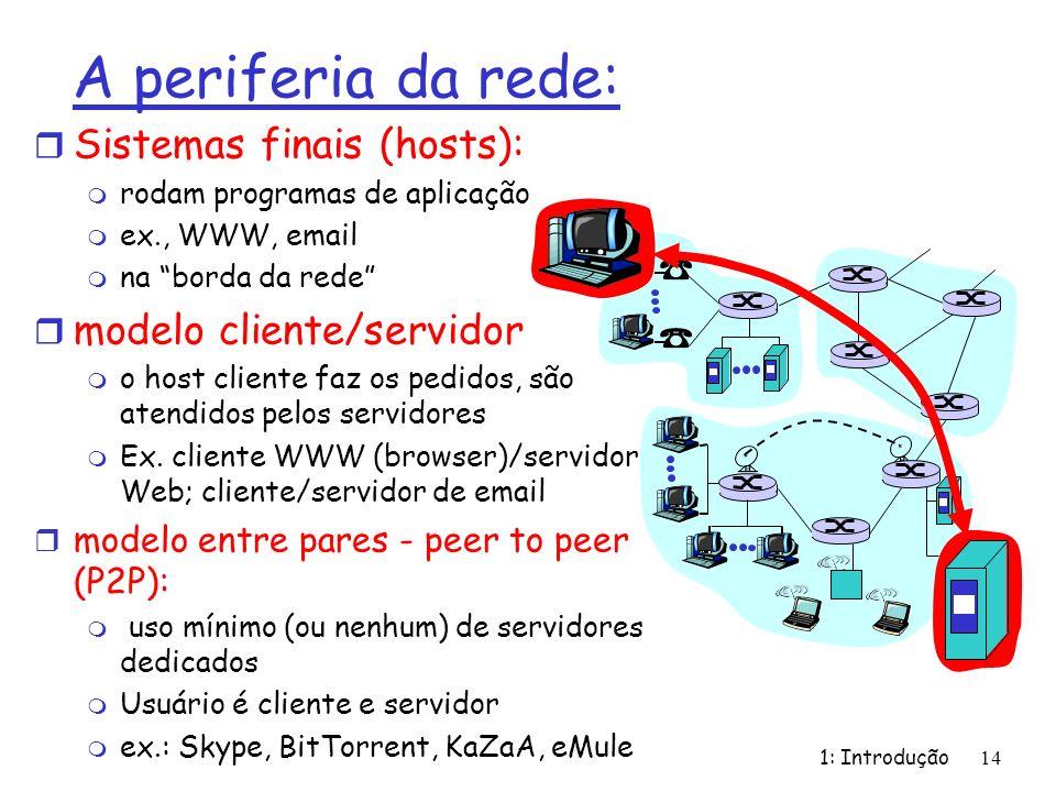 A periferia da rede: r Sistemas finais (hosts): m rodam programas de aplicação m ex., WWW, email m na borda da rede r modelo cliente/servidor m o host