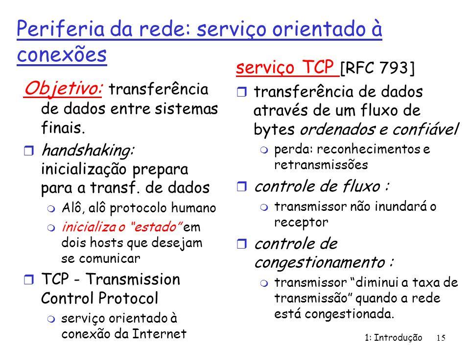 Periferia da rede: serviço orientado à conexões Objetivo: transferência de dados entre sistemas finais. r handshaking: inicialização prepara para a tr
