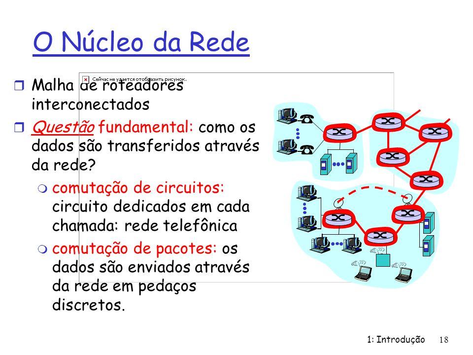 O Núcleo da Rede r Malha de roteadores interconectados r Questão fundamental: como os dados são transferidos através da rede? m comutação de circuitos