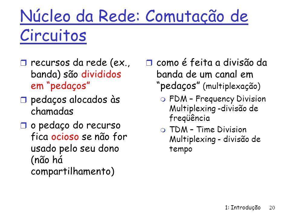Núcleo da Rede: Comutação de Circuitos r recursos da rede (ex., banda) são divididos em pedaços r pedaços alocados às chamadas r o pedaço do recurso f