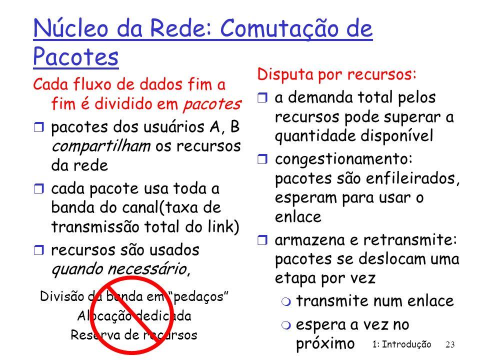 Núcleo da Rede: Comutação de Pacotes Cada fluxo de dados fim a fim é dividido em pacotes r pacotes dos usuários A, B compartilham os recursos da rede