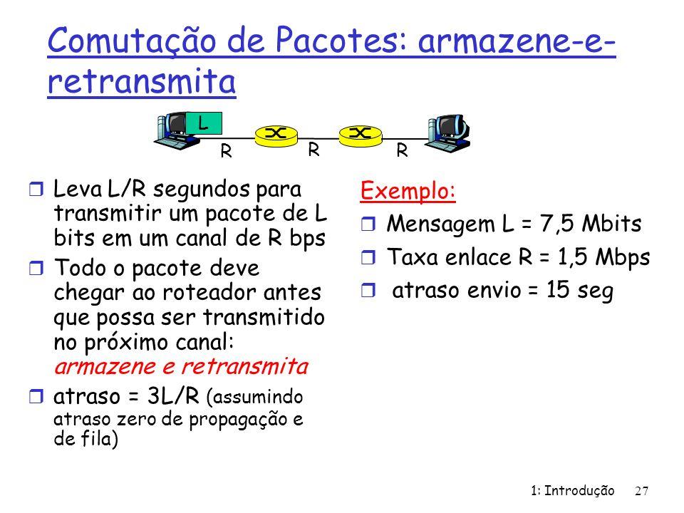 Comutação de Pacotes: armazene-e- retransmita r Leva L/R segundos para transmitir um pacote de L bits em um canal de R bps r Todo o pacote deve chegar