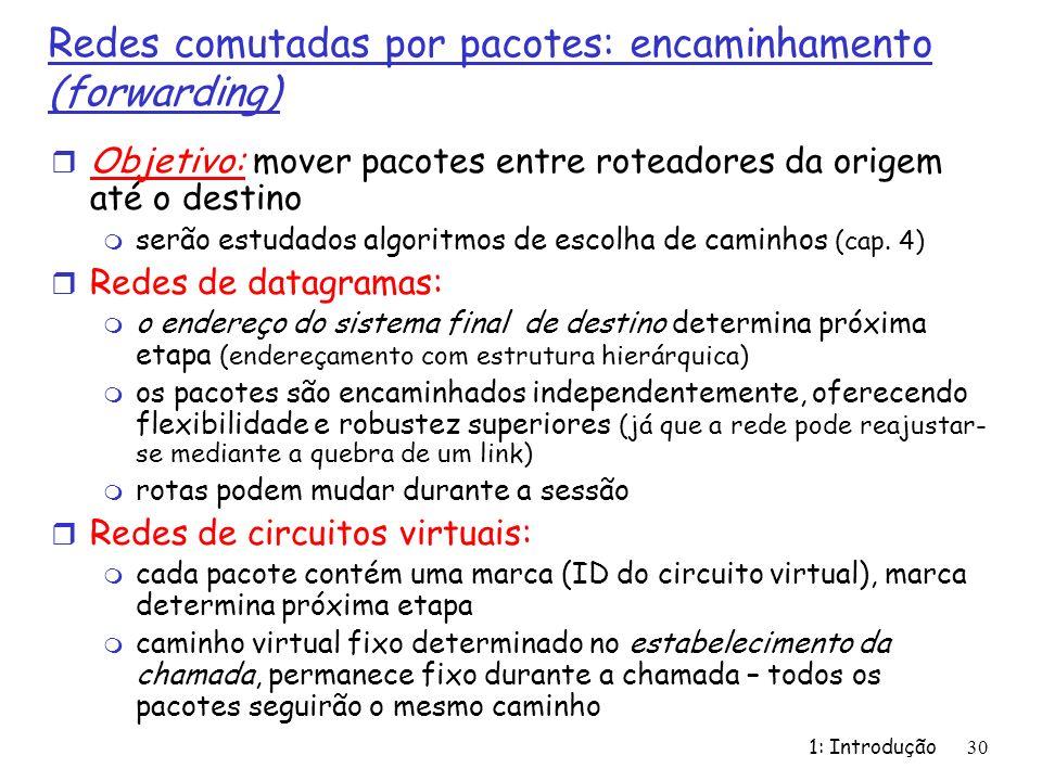 Redes comutadas por pacotes: encaminhamento (forwarding) r Objetivo: mover pacotes entre roteadores da origem até o destino m serão estudados algoritm