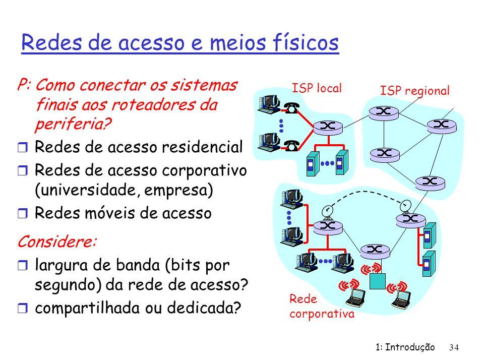 Redes de acesso e meios físicos P: Como conectar os sistemas finais aos roteadores da periferia? r Redes de acesso residencial r Redes de acesso corpo