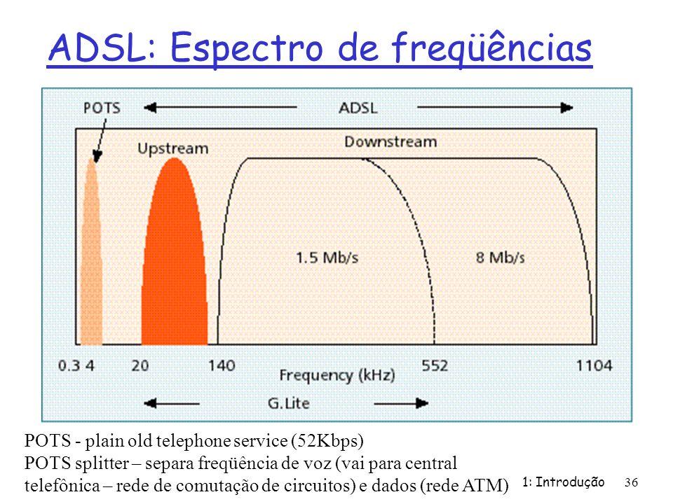 ADSL: Espectro de freqüências 1: Introdução 36 POTS - plain old telephone service (52Kbps) POTS splitter – separa freqüência de voz (vai para central