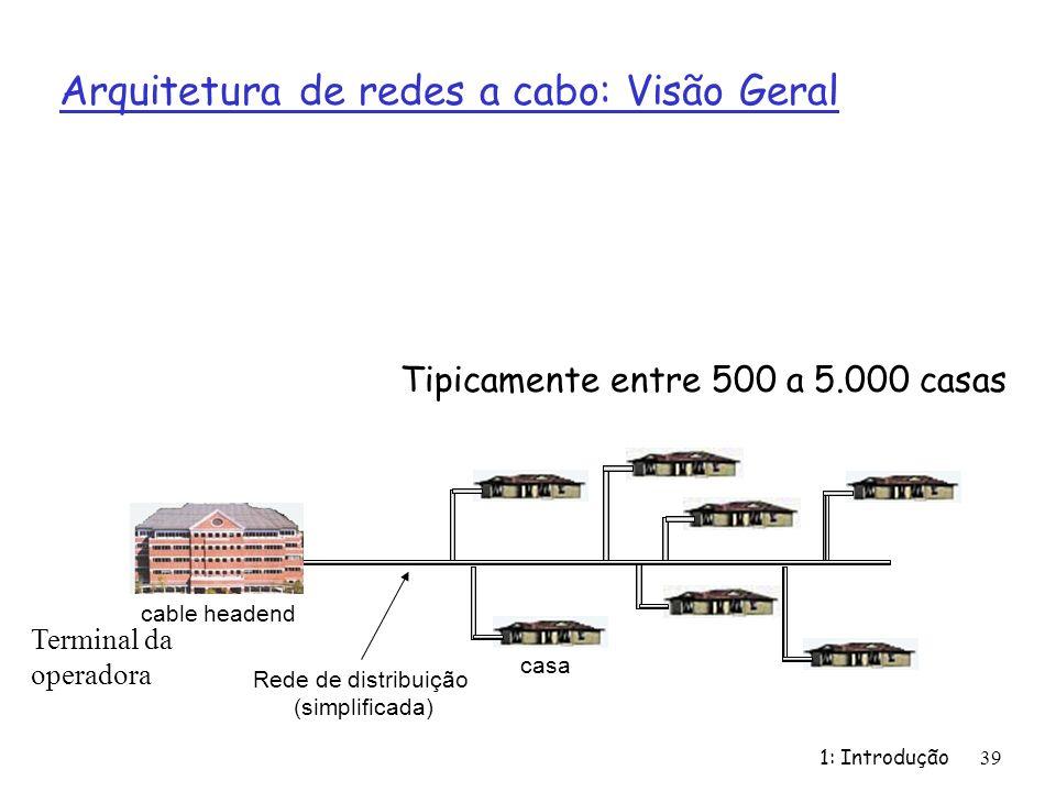 Arquitetura de redes a cabo: Visão Geral 1: Introdução 39 casa cable headend Rede de distribuição (simplificada) Tipicamente entre 500 a 5.000 casas T