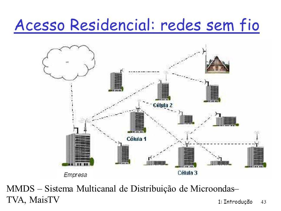 Acesso Residencial: redes sem fio 1: Introdução 43 MMDS – Sistema Multicanal de Distribuição de Microondas– TVA, MaisTV