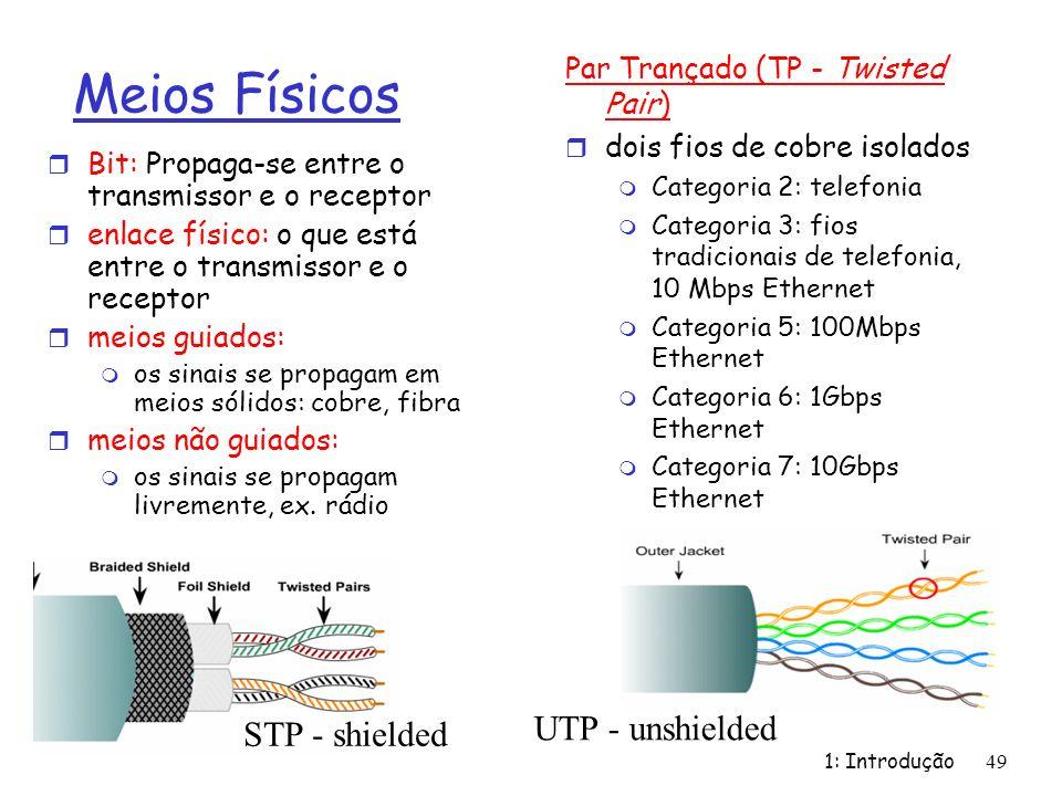 Meios Físicos r Bit: Propaga-se entre o transmissor e o receptor r enlace físico: o que está entre o transmissor e o receptor r meios guiados: m os si
