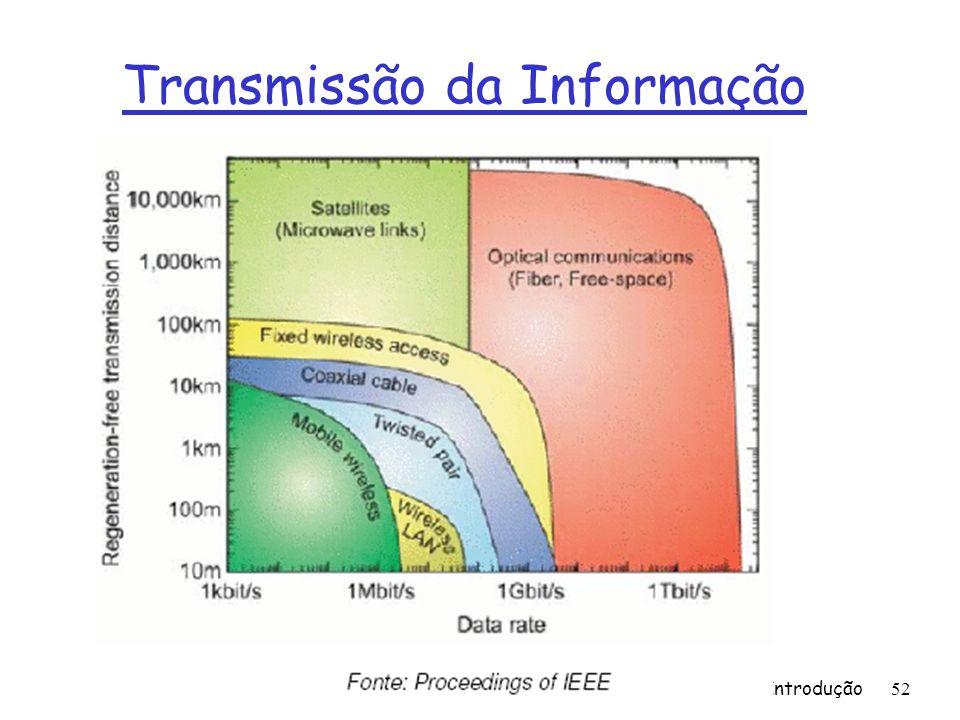 Transmissão da Informação 1: Introdução 52