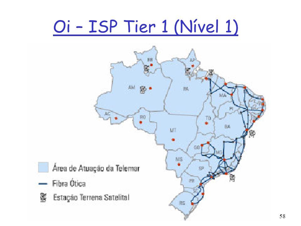 Oi – ISP Tier 1 (Nível 1) 1: Introdução 58