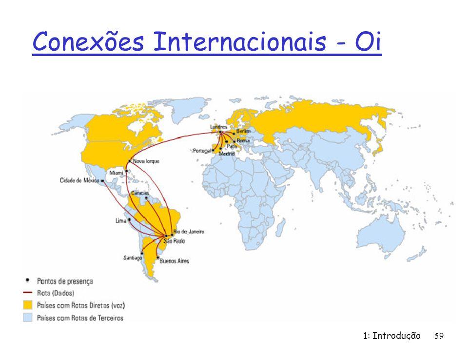 Conexões Internacionais - Oi 1: Introdução 59