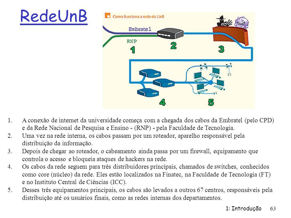 RedeUnB 1: Introdução 63 1.A conexão de internet da universidade começa com a chegada dos cabos da Embratel (pelo CPD) e da Rede Nacional de Pesquisa