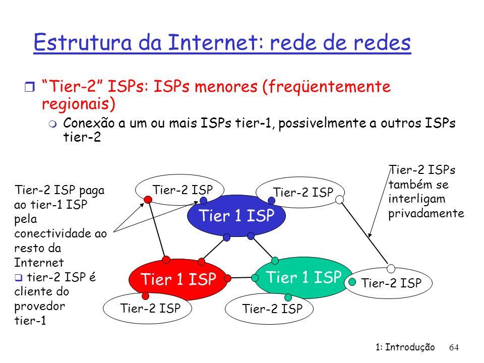 Estrutura da Internet: rede de redes r Tier-2 ISPs: ISPs menores (freqüentemente regionais) m Conexão a um ou mais ISPs tier-1, possivelmente a outros