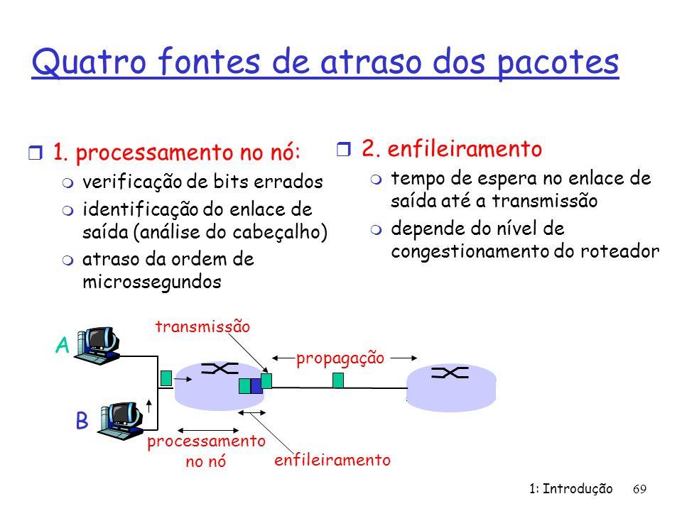 Quatro fontes de atraso dos pacotes r 1. processamento no nó: m verificação de bits errados m identificação do enlace de saída (análise do cabeçalho)