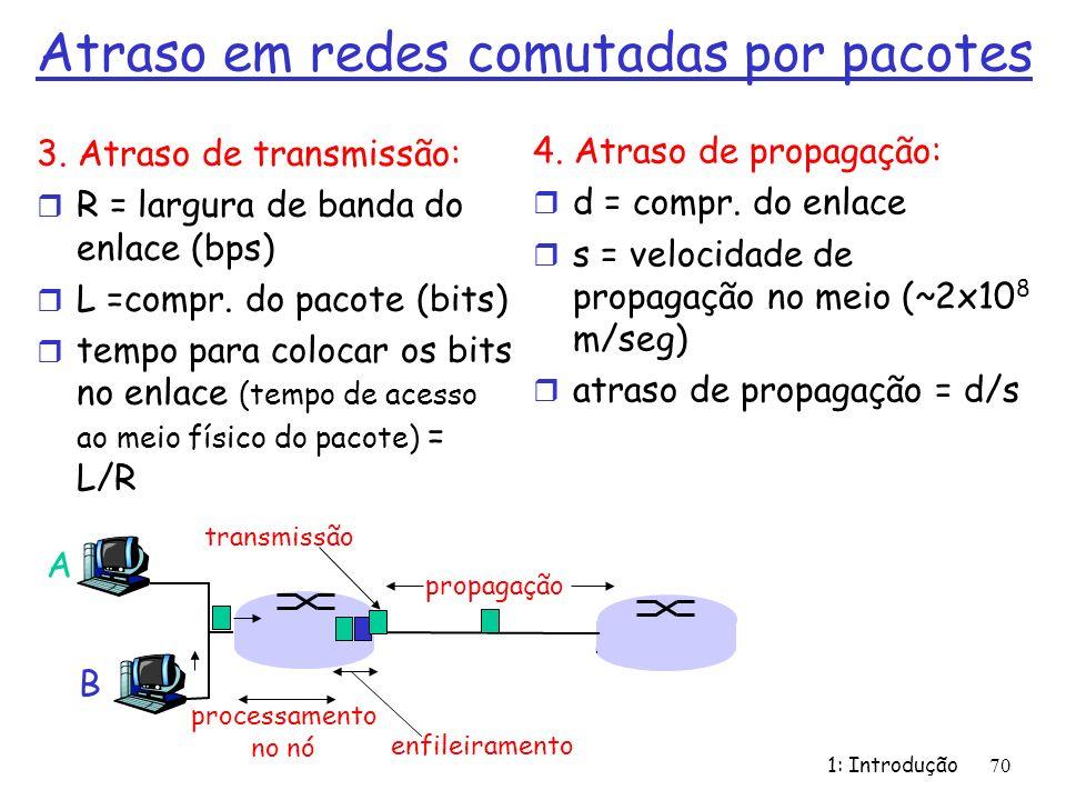 Atraso em redes comutadas por pacotes 3. Atraso de transmissão: r R = largura de banda do enlace (bps) r L =compr. do pacote (bits) r tempo para coloc