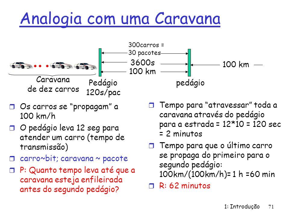 Analogia com uma Caravana r Os carros se propagam a 100 km/h r O pedágio leva 12 seg para atender um carro (tempo de transmissão) r carro~bit; caravan