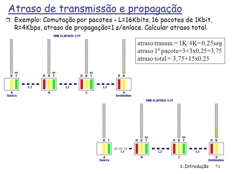 Atraso de transmissão e propagação r Exemplo: Comutação por pacotes - L=16Kbits, 16 pacotes de 1Kbit, R=4Kbps, atraso de propagação=1 s/enlace. Calcul